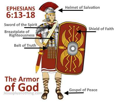 The armor of God in Ephesians 6